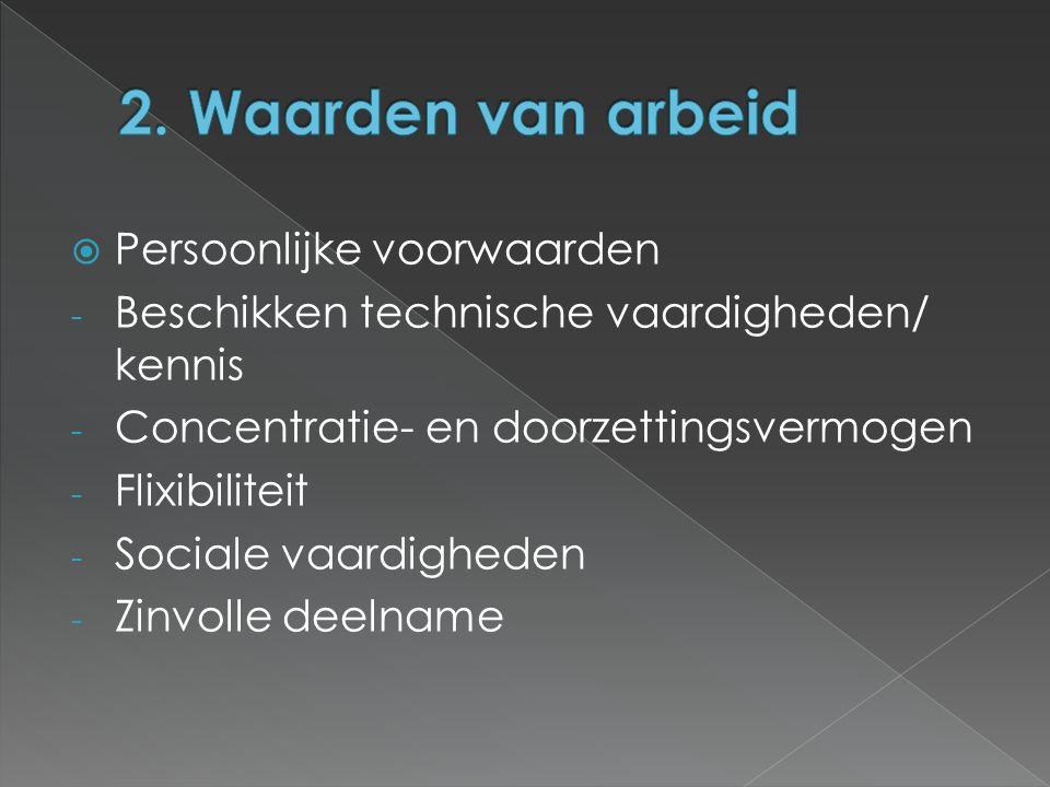  Persoonlijke voorwaarden - Beschikken technische vaardigheden/ kennis - Concentratie- en doorzettingsvermogen - Flixibiliteit - Sociale vaardigheden - Zinvolle deelname