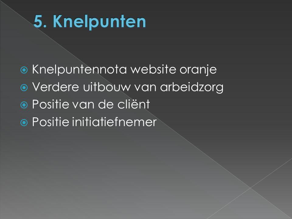  Knelpuntennota website oranje  Verdere uitbouw van arbeidzorg  Positie van de cliënt  Positie initiatiefnemer
