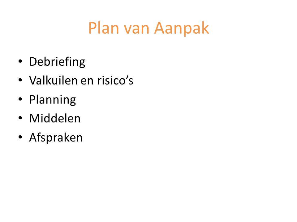 Plan van Aanpak Debriefing Valkuilen en risico's Planning Middelen Afspraken