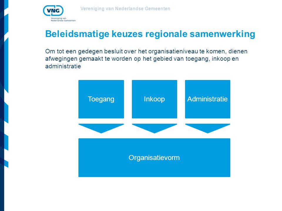 Vereniging van Nederlandse Gemeenten Beleidsmatige keuzes regionale samenwerking Om tot een gedegen besluit over het organisatieniveau te komen, dienen afwegingen gemaakt te worden op het gebied van toegang, inkoop en administratie Organisatievorm ToegangInkoopAdministratie