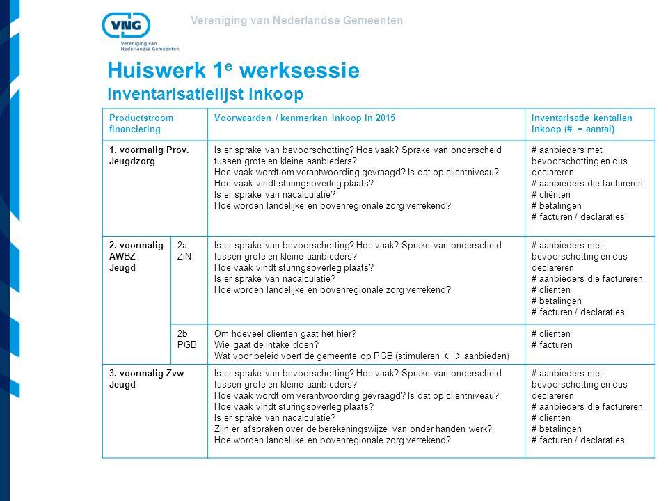 Vereniging van Nederlandse Gemeenten Huiswerk 1 e werksessie Inventarisatielijst Inkoop Productstroom financiering Voorwaarden / kenmerken Inkoop in 2