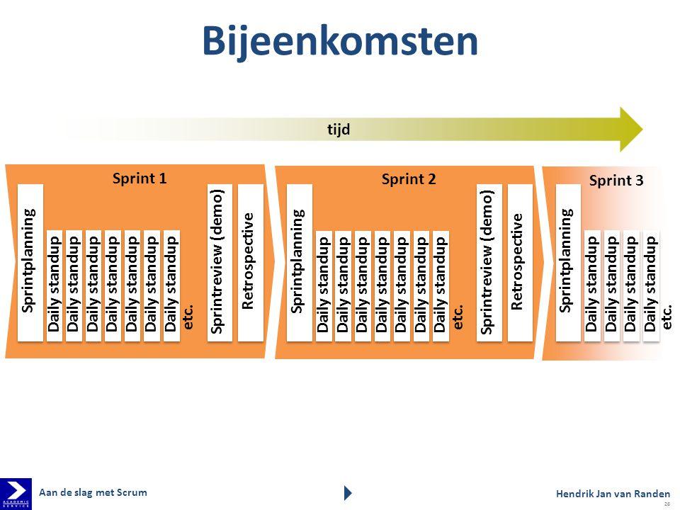 Sprint 3 Sprint 2 Sprint 1 Sprintplanning Retrospective Sprintreview (demo) Daily standup etc.