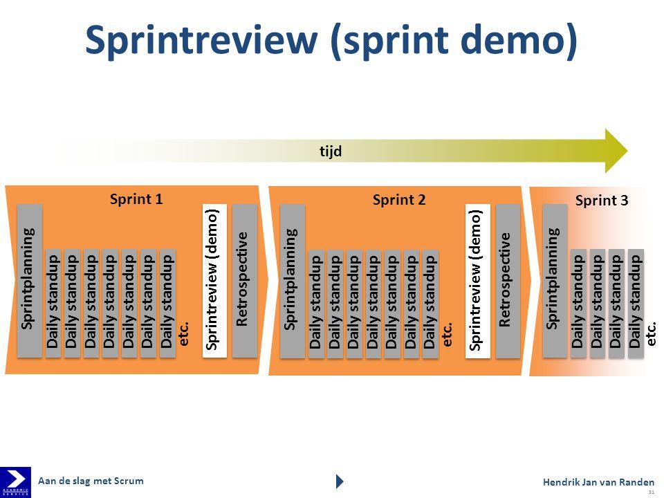 Sprint 3 Sprint 2 Sprint 1 Sprintplanning Retrospective Sprintreview (demo) Daily standup etc. Sprintplanning Daily standup etc. Sprintplanning Retros