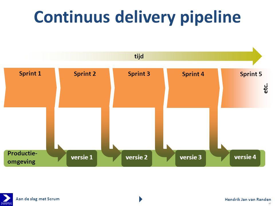 Sprint 5 Sprint 3 Sprint 1 tijd Sprint 4 Sprint 2 etc. Productie- omgeving versie 1 versie 2 versie 3 versie 4 Continuus delivery pipeline Hendrik Jan