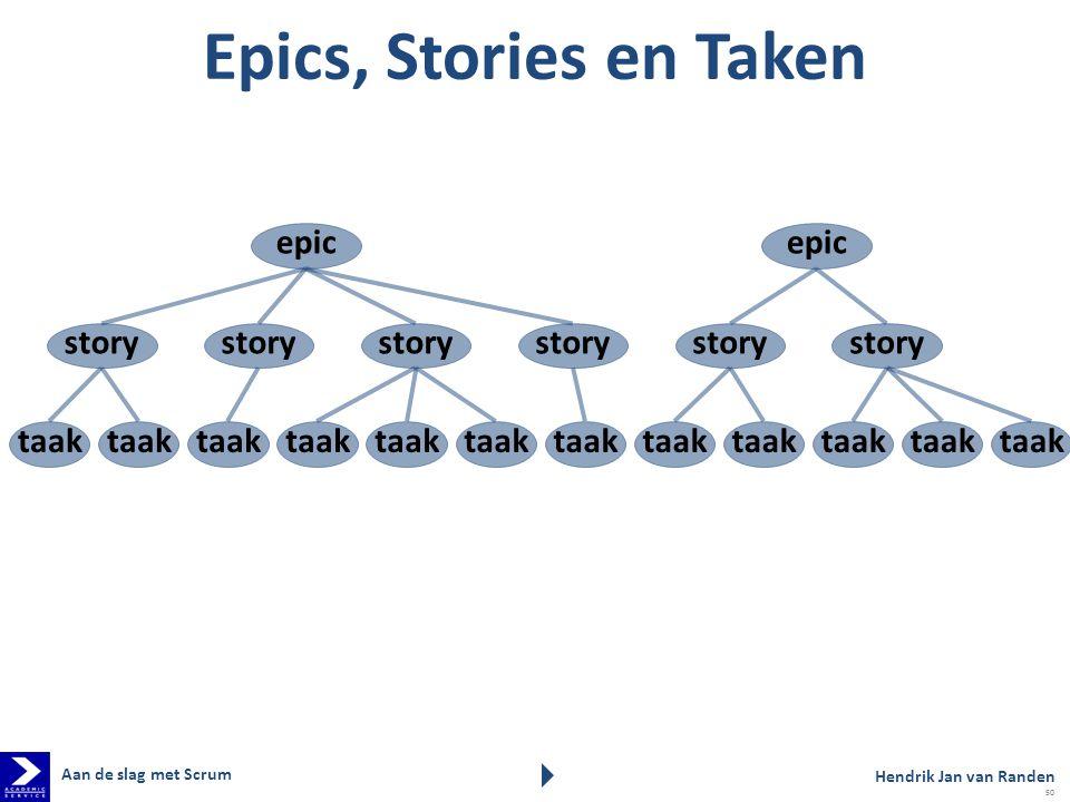 Epics, Stories en Taken Aan de slag met Scrum Hendrik Jan van Randen story epic taak 50