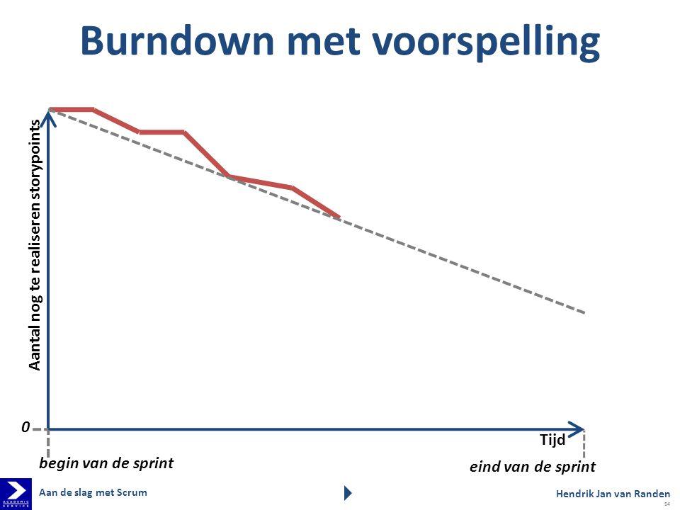 Burndown met voorspelling Aantal nog te realiseren storypoints Tijd eind van de sprint begin van de sprint 0 Hendrik Jan van Randen Aan de slag met Scrum 54