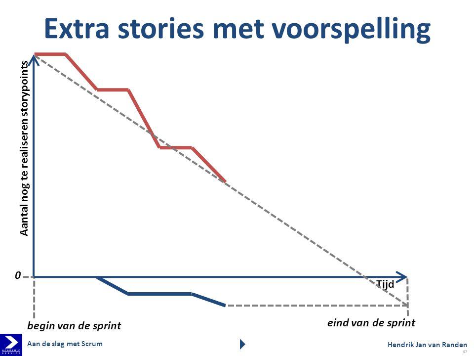 Extra stories met voorspelling Aantal nog te realiseren storypoints Tijd eind van de sprint begin van de sprint 0 Hendrik Jan van Randen Aan de slag met Scrum 57