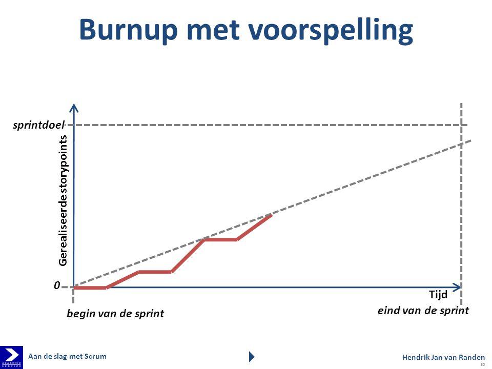 Burnup met voorspelling Gerealiseerde storypoints Tijd eind van de sprint begin van de sprint 0 sprintdoel Hendrik Jan van Randen Aan de slag met Scrum 60