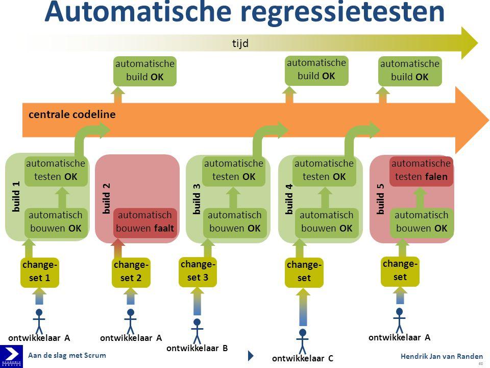 build 3build 4build 5 build 2 build 1 automatisch bouwen OK automatisch bouwen faalt tijd Automatische regressietesten centrale codeline ontwikkelaar
