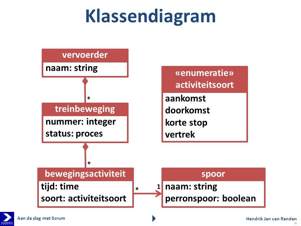 Klassendiagram treinbeweging nummer: integer status: proces tijd: time soort: activiteitsoort «enumeratie» activiteitsoort aankomst doorkomst korte st