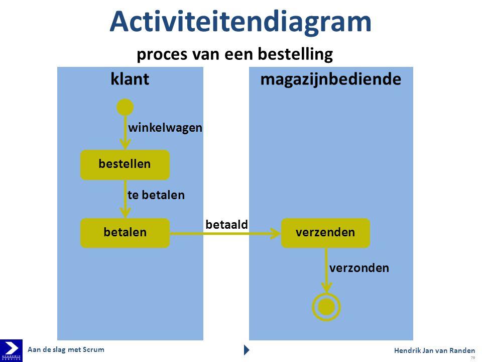 Activiteitendiagram klantmagazijnbediende bestellen winkelwagen betaald verzenden verzonden betalen te betalen proces van een bestelling Hendrik Jan van Randen Aan de slag met Scrum 79