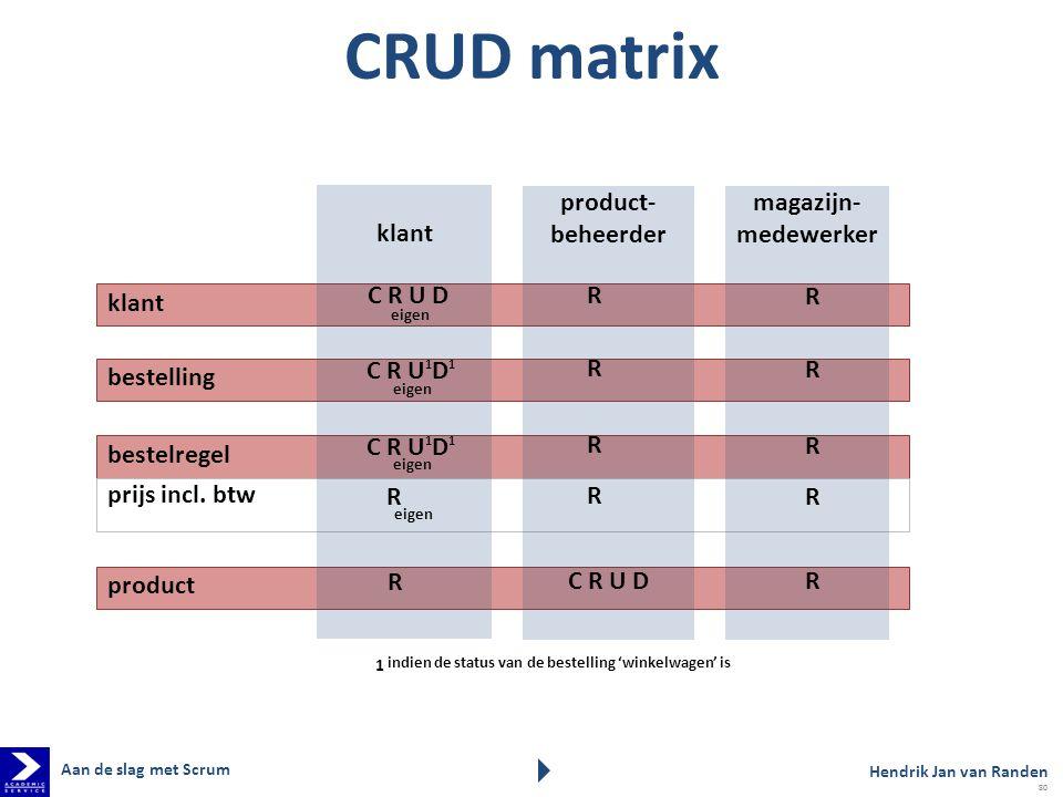 CRUD matrix Aan de slag met Scrum Hendrik Jan van Randen klant bestelling product bestelregel prijs incl. btw product- beheerder klant magazijn- medew
