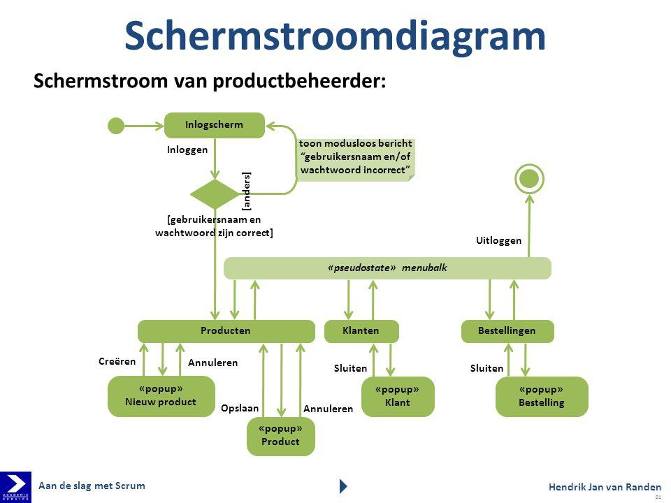 Schermstroomdiagram Aan de slag met Scrum Hendrik Jan van Randen 81 Inlogscherm Producten [gebruikersnaam en wachtwoord zijn correct] Inloggen [anders