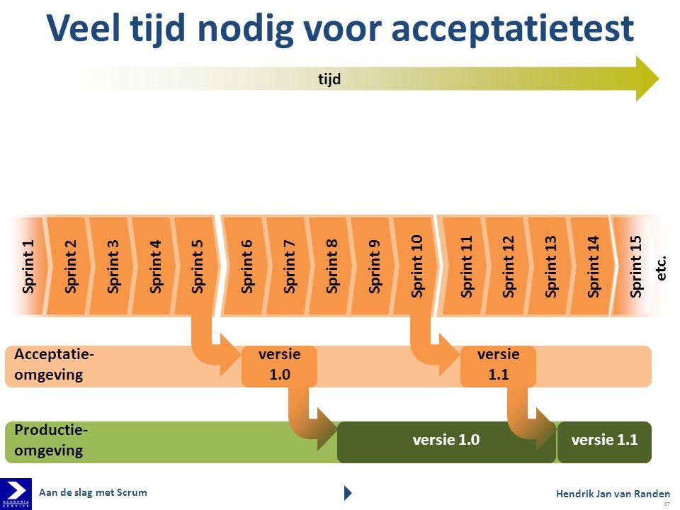 Veel tijd nodig voor acceptatietest Hendrik Jan van Randen Aan de slag met Scrum 87 etc. tijd Sprint 5 Acceptatie- omgeving Productie- omgeving versie
