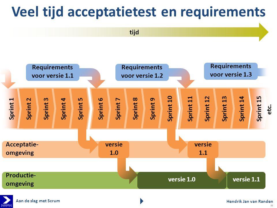Veel tijd acceptatietest en requirements Hendrik Jan van Randen Aan de slag met Scrum 88 etc. tijd Requirements voor versie 1.1 Requirements voor vers