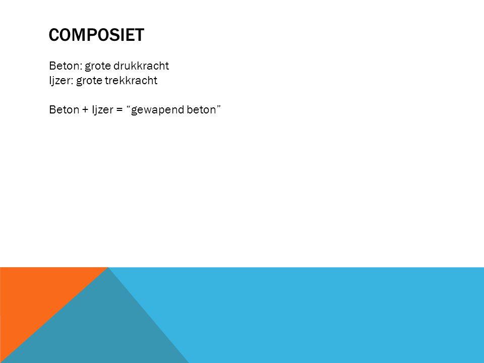 COMPOSIET Beton: grote drukkracht Ijzer: grote trekkracht Beton + Ijzer = gewapend beton