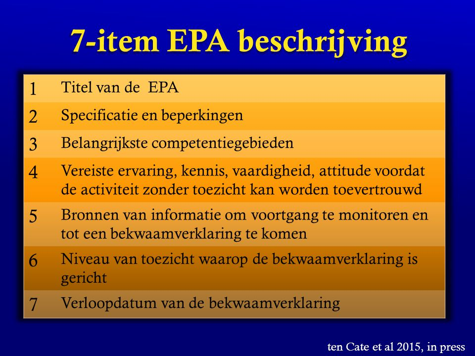 7-item EPA beschrijving ten Cate et al 2015, in press