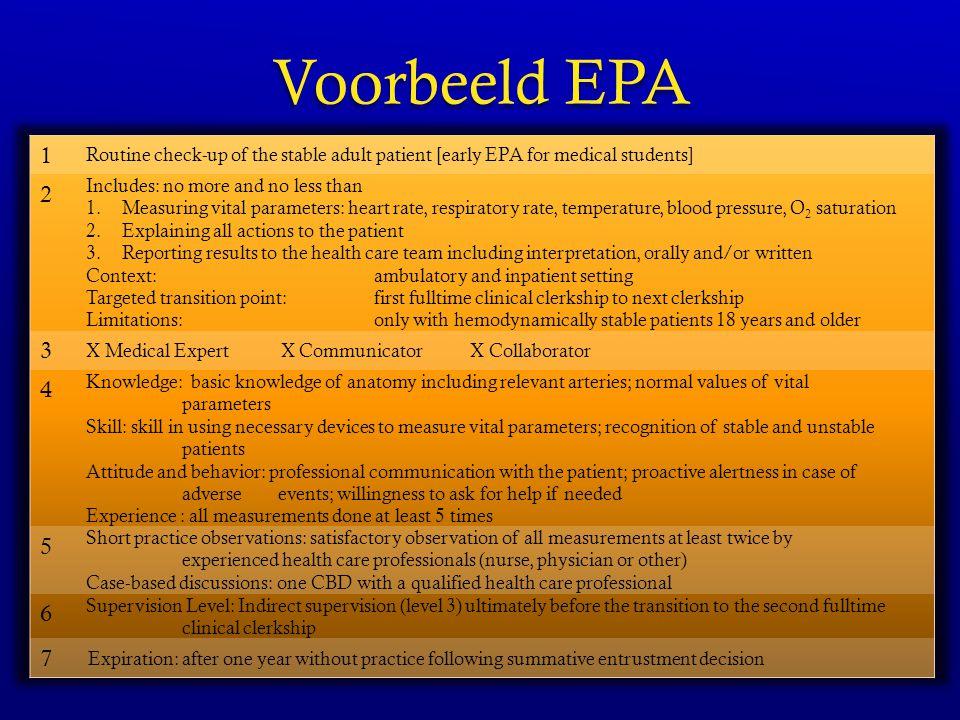 Voorbeeld EPA