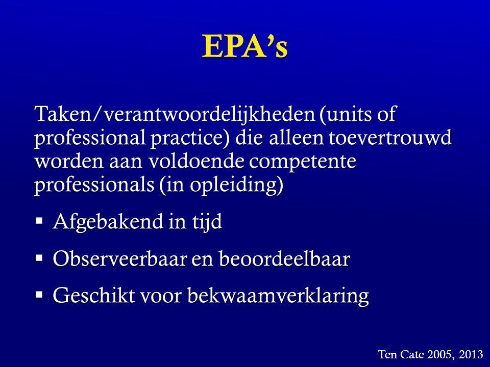 EPA's Taken/verantwoordelijkheden (units of professional practice) die alleen toevertrouwd worden aan voldoende competente professionals (in opleiding