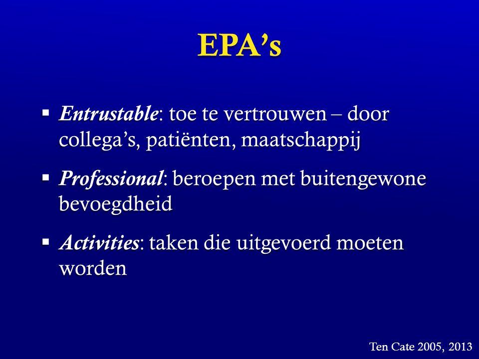 EPA's  Entrustable : toe te vertrouwen – door collega's, patiënten, maatschappij  Entrustable: toe te vertrouwen – door collega's, patiënten, maatsc