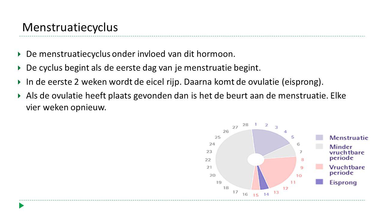Menstruatiecyclus  De menstruatiecyclus onder invloed van dit hormoon.  De cyclus begint als de eerste dag van je menstruatie begint.  In de eerste