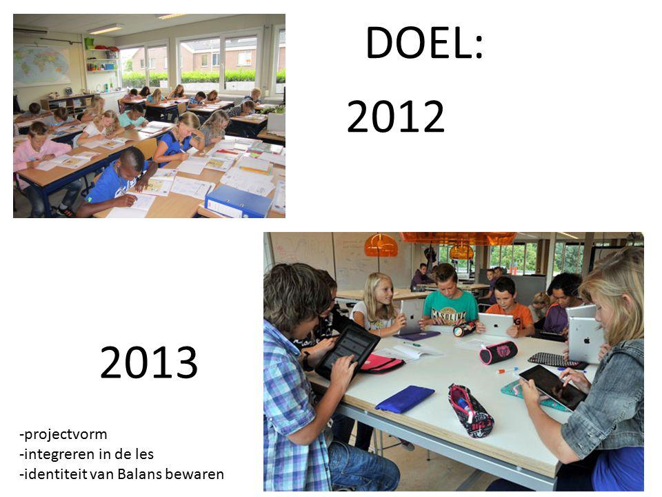 2012 2013 DOEL: -projectvorm -integreren in de les -identiteit van Balans bewaren
