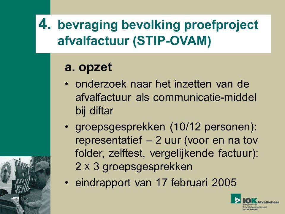 4. bevraging bevolking proefproject afvalfactuur (STIP-OVAM) a.