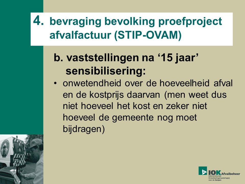 4. bevraging bevolking proefproject afvalfactuur (STIP-OVAM) b.