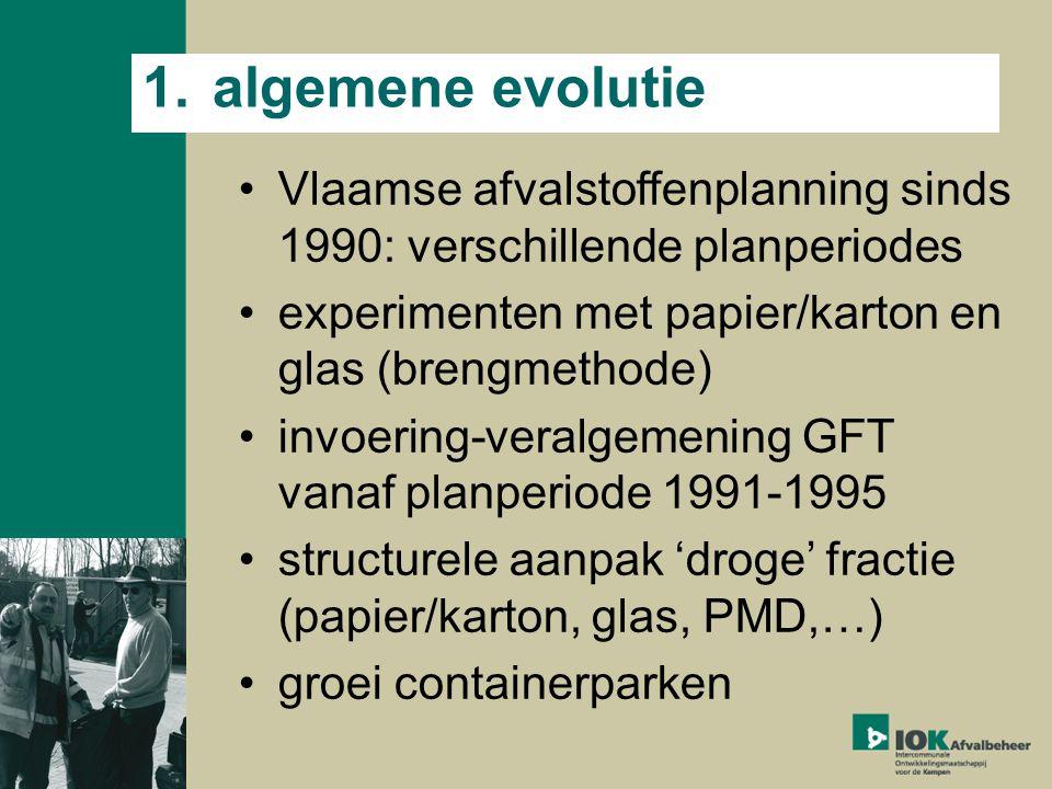 1.algemene evolutie Vlaamse afvalstoffenplanning sinds 1990: verschillende planperiodes experimenten met papier/karton en glas (brengmethode) invoering-veralgemening GFT vanaf planperiode 1991-1995 structurele aanpak 'droge' fractie (papier/karton, glas, PMD,…) groei containerparken
