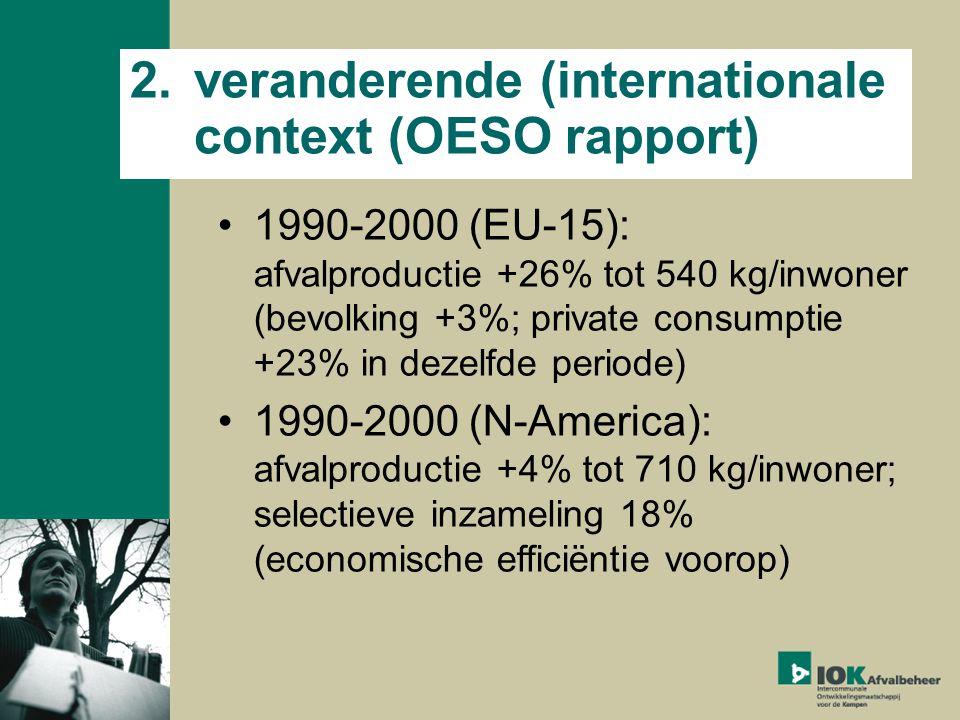 2.veranderende (internationale context (OESO rapport) 1990-2000 (EU-15): afvalproductie +26% tot 540 kg/inwoner (bevolking +3%; private consumptie +23% in dezelfde periode) 1990-2000 (N-America): afvalproductie +4% tot 710 kg/inwoner; selectieve inzameling 18% (economische efficiëntie voorop)