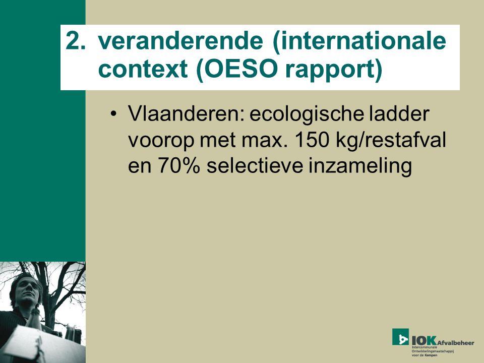 2.veranderende (internationale context (OESO rapport) Vlaanderen: ecologische ladder voorop met max.