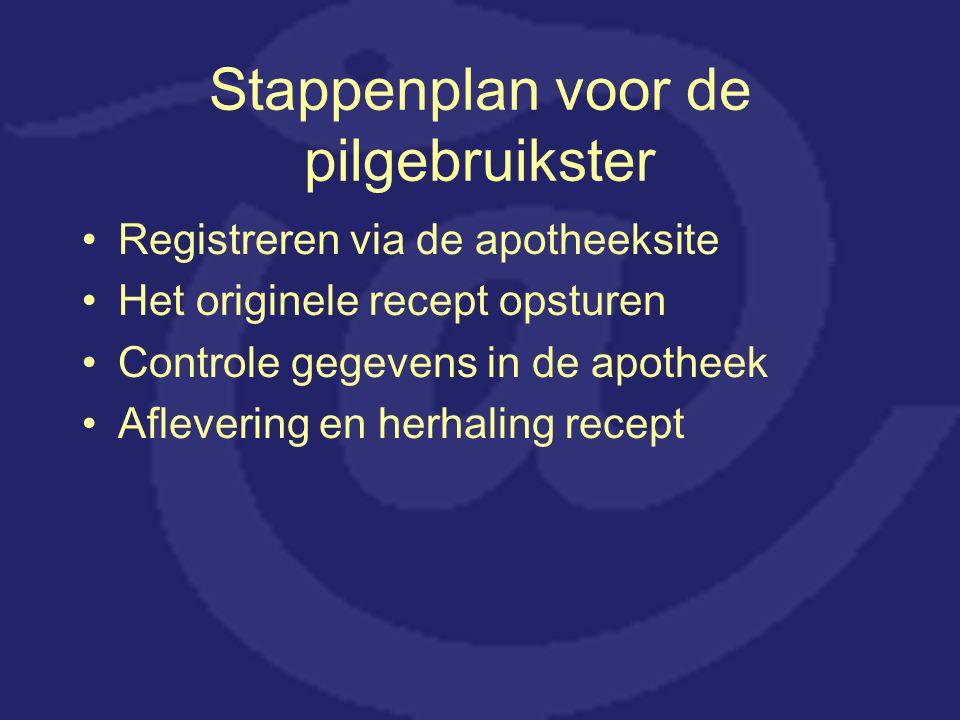 Stappenplan voor de pilgebruikster Registreren via de apotheeksite Het originele recept opsturen Controle gegevens in de apotheek Aflevering en herhaling recept