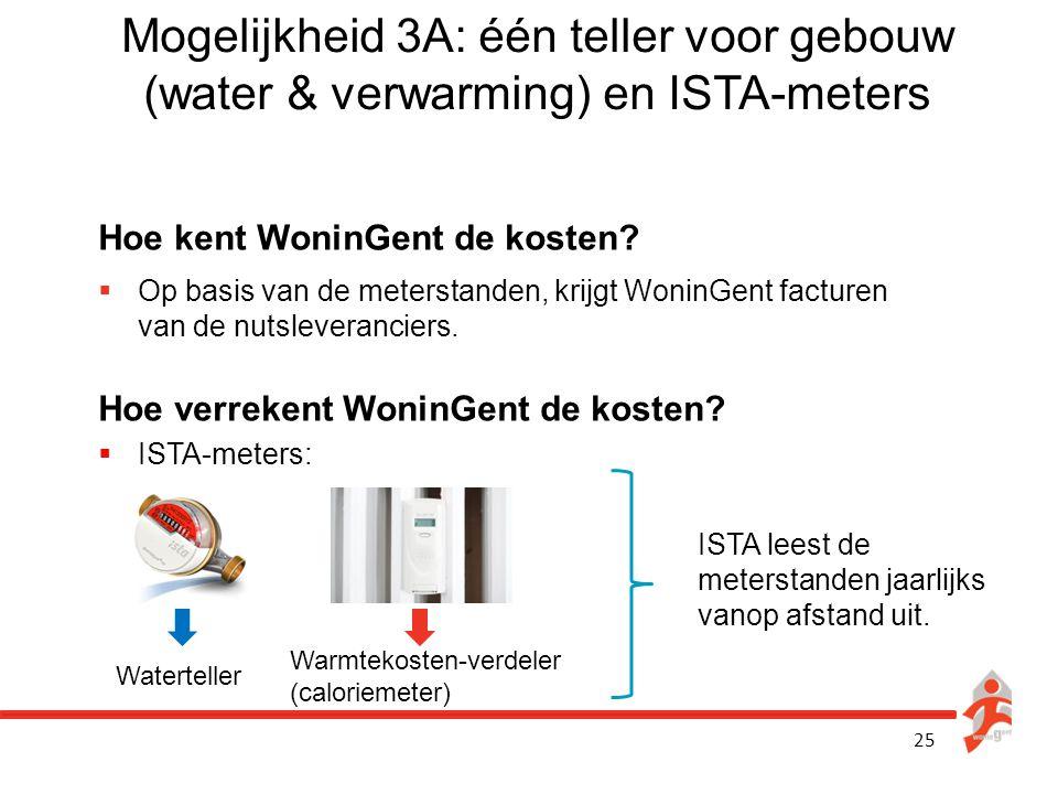 25 Mogelijkheid 3A: één teller voor gebouw (water & verwarming) en ISTA-meters Hoe kent WoninGent de kosten?  Op basis van de meterstanden, krijgt Wo
