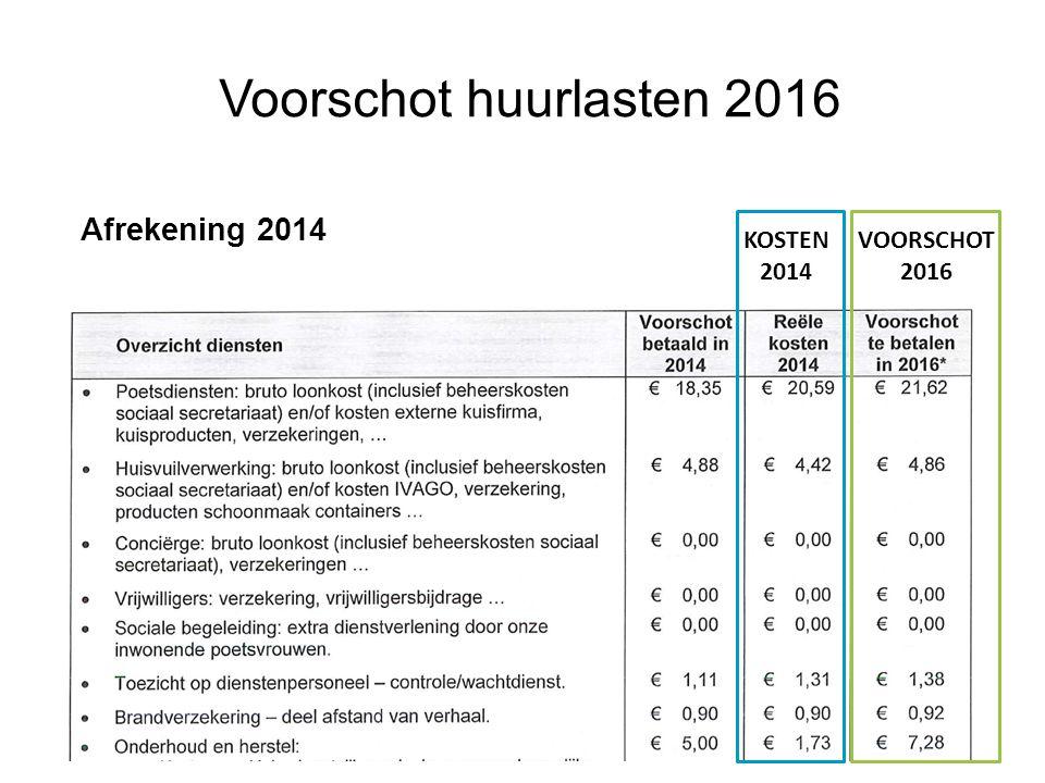 31 Voorschot huurlasten 2016 Afrekening 2014 KOSTEN 2014 VOORSCHOT 2016