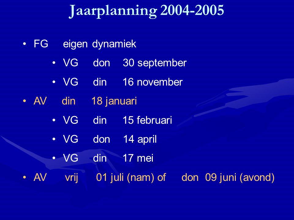 Jaarplanning 2004-2005 FG eigen dynamiek VG don 30 september VG din 16 november AV din 18 januari VG din 15 februari VG don 14 april VG din 17 mei AV