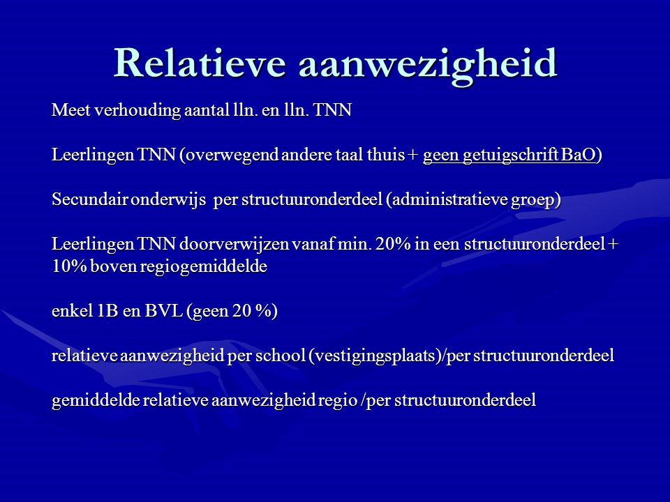 Relatieve aanwezigheid Meet verhouding aantal lln.