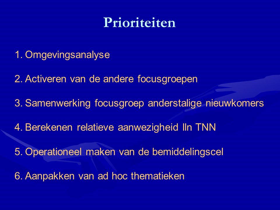 Prioriteiten 1.Omgevingsanalyse 2.Activeren van de andere focusgroepen 3.Samenwerking focusgroep anderstalige nieuwkomers 4.Berekenen relatieve aanwezigheid lln TNN 5.Operationeel maken van de bemiddelingscel 6.Aanpakken van ad hoc thematieken