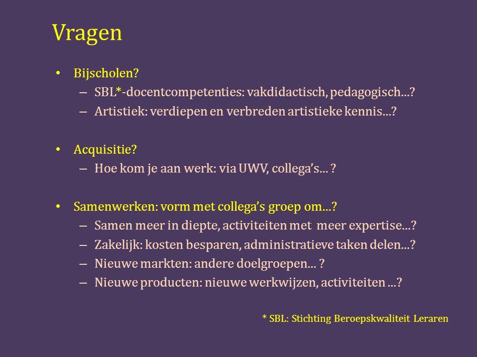 Vragen Bijscholen. – SBL*-docentcompetenties: vakdidactisch, pedagogisch....