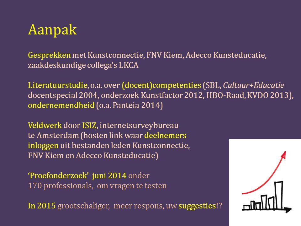 Aanpak Gesprekken met Kunstconnectie, FNV Kiem, Adecco Kunsteducatie, zaakdeskundige collega's LKCA Literatuurstudie, o.a.
