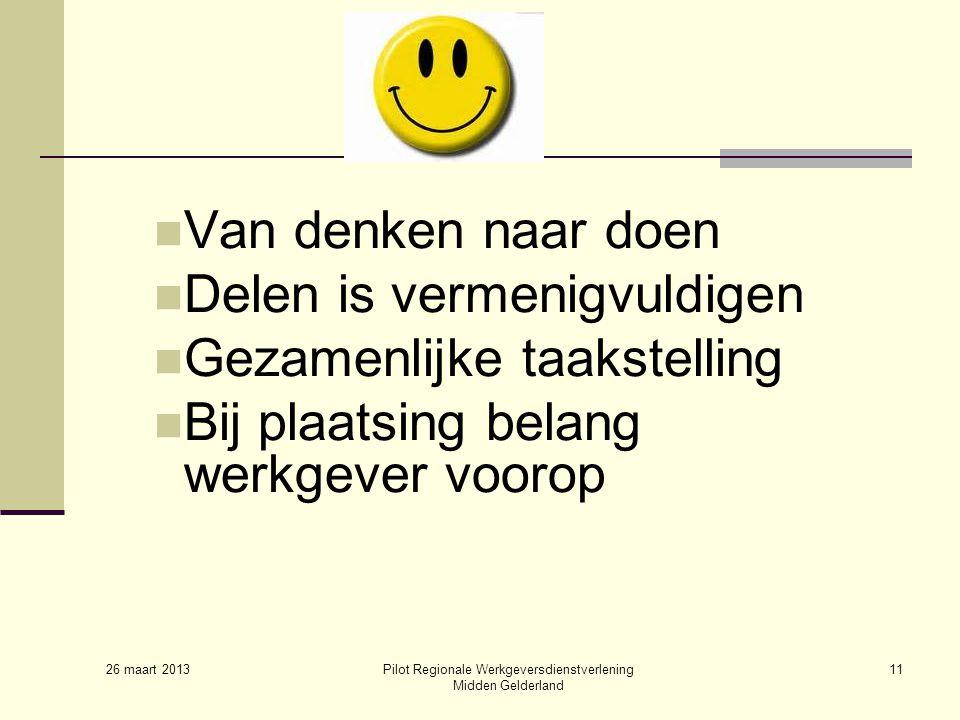 26 maart 2013 Pilot Regionale Werkgeversdienstverlening Midden Gelderland 11 Van denken naar doen Delen is vermenigvuldigen Gezamenlijke taakstelling Bij plaatsing belang werkgever voorop