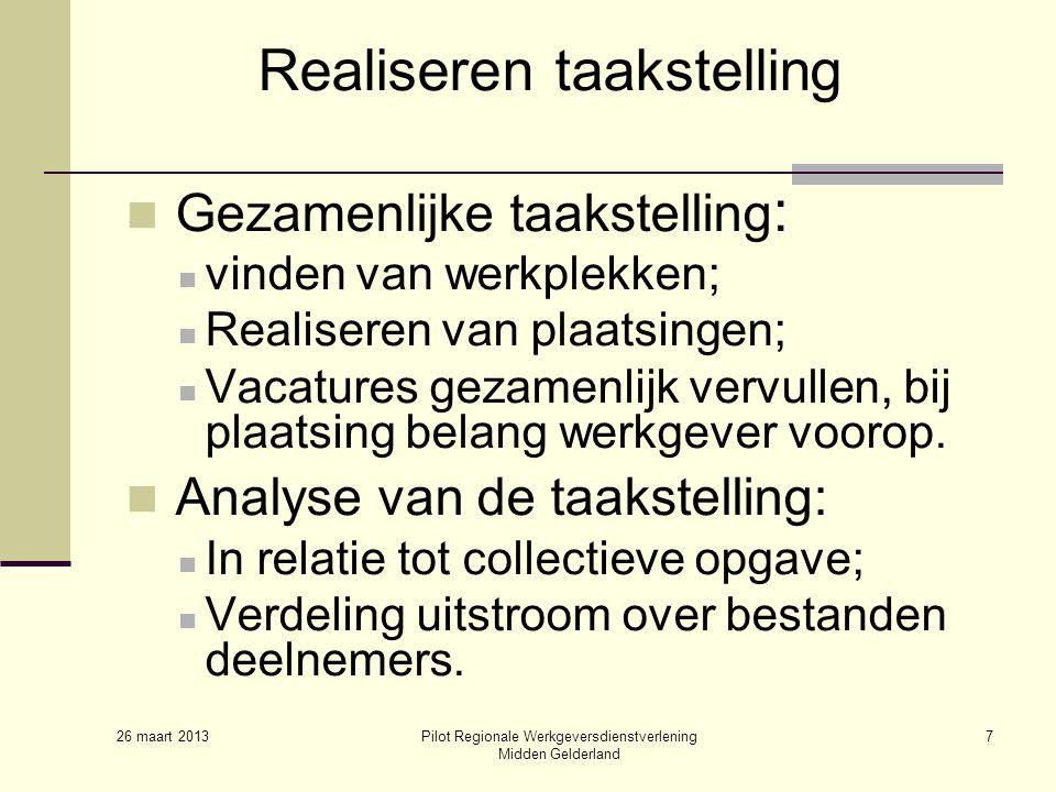 26 maart 2013 Pilot Regionale Werkgeversdienstverlening Midden Gelderland 7 Realiseren taakstelling Gezamenlijke taakstelling : vinden van werkplekken; Realiseren van plaatsingen; Vacatures gezamenlijk vervullen, bij plaatsing belang werkgever voorop.