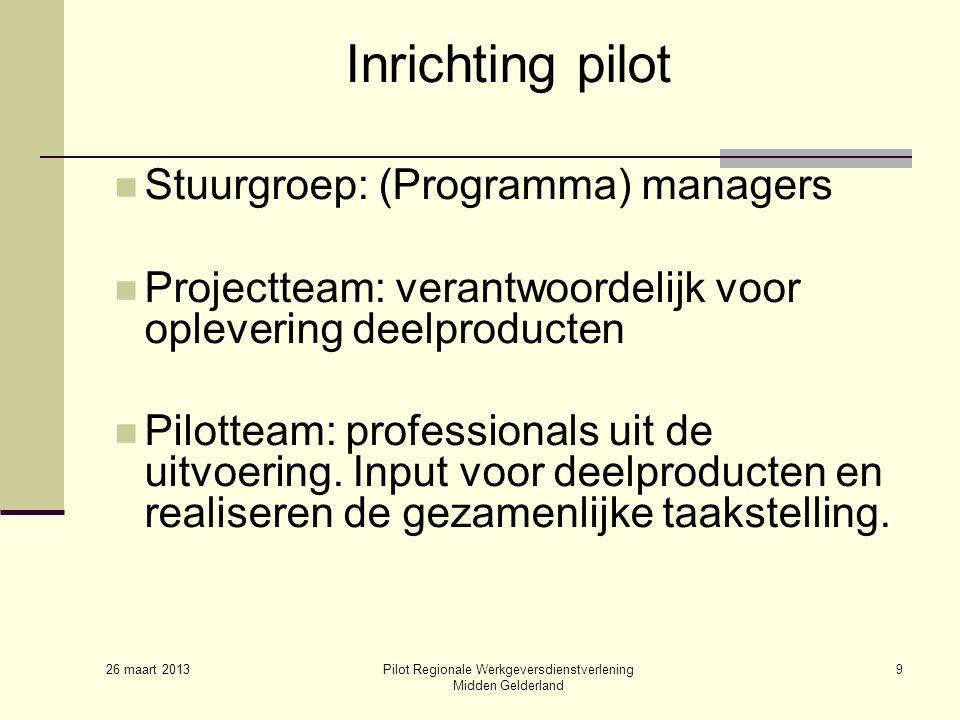 26 maart 2013 Pilot Regionale Werkgeversdienstverlening Midden Gelderland 9 Inrichting pilot Stuurgroep: (Programma) managers Projectteam: verantwoordelijk voor oplevering deelproducten Pilotteam: professionals uit de uitvoering.