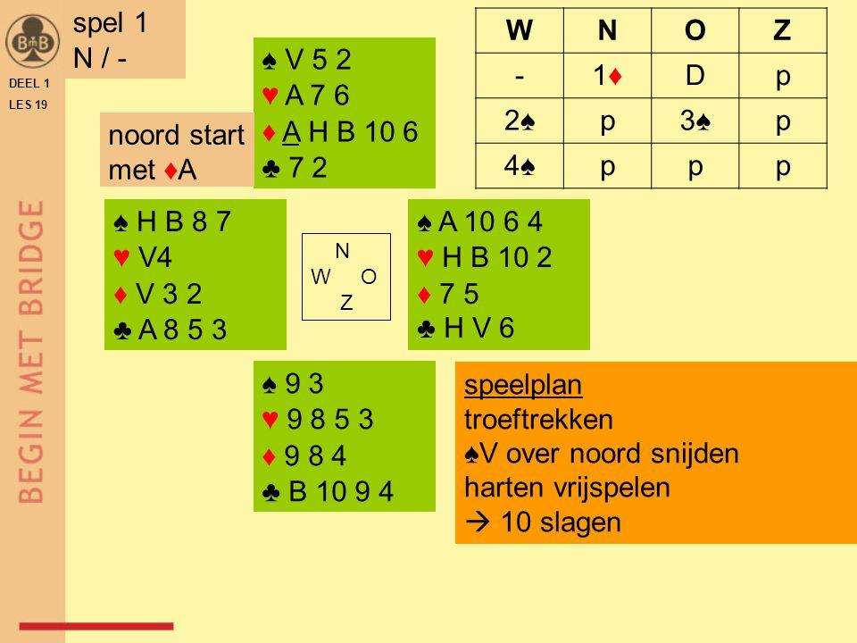 ♠ 8 7 4 3 ♥ 7 3 ♦ 7 5 ♣ B 8 7 5 4 ♠ A 10 2 ♥ A B 9 4 2 ♦ H V 3 2 ♣ 9 N W O Z ♠ H V B ♥ 8 6 ♦ A 10 9 6 ♣ H V 10 2 ♠ 9 6 5 ♥ H V 10 5 ♦ B 8 4 ♣ A 6 3 DEEL 1 LES 19 spel 2 O / NZ WNOZ --1D p2 SA p3 SA ppp speelplan ruiten vrijspelen (dubbele snit) daarna schoppen vrijspelem harten vrijspelen  9 slagen oost start met ♥2