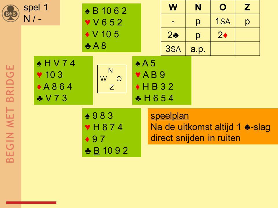 ♠ H V 7 4 ♥ 10 3 ♦ A 8 6 4 ♣ V 7 3 ♠ A 5 ♥ A B 9 ♦ H B 3 2 ♣ H 6 5 4 N W O Z ♠ 9 8 3 ♥ H 8 7 4 ♦ 9 7 ♣ B 10 9 2 ♠ B 10 6 2 ♥ V 6 5 2 ♦ V 10 5 ♣ A 8 speelplan Na de uitkomst altijd 1 ♣-slag direct snijden in ruiten spel 1 N / - WNOZ -p1 SA p 2♣2♣p2♦2♦ 3 SA a.p.