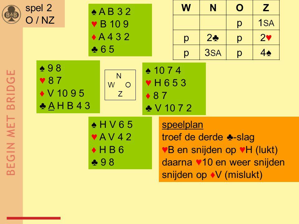 N W O Z spel 2 O / NZ speelplan troef de derde ♣-slag ♥B en snijden op ♥H (lukt) daarna ♥10 en weer snijden snijden op ♦V (mislukt) WNOZ p1 SA p2♣2♣p2♥2♥ p3 SA p4♠4♠ ♠ A B 3 2 ♥ B 10 9 ♦ A 4 3 2 ♣ 6 5 ♠ 10 7 4 ♥ H 6 5 3 ♦ 8 7 ♣ V 10 7 2 ♠ 9 8 ♥ 8 7 ♦ V 10 9 5 ♣ A H B 4 3 ♠ H V 6 5 ♥ A V 4 2 ♦ H B 6 ♣ 9 8