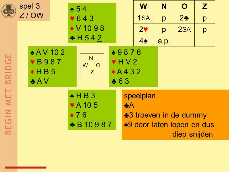 N W O Z ♠ H B 3 ♥ A 10 5 ♦ 7 6 ♣ B 10 9 8 7 ♠ 5 4 ♥ 6 4 3 ♦ V 10 9 8 ♣ H 5 4 2 spel 3 Z / OW speelplan ♣A ♣3 troeven in de dummy ♠9 door laten lopen en dus diep snijden WNOZ 1 SA p2♣2♣p 2♥2♥p2 SA p 4♠a.p.