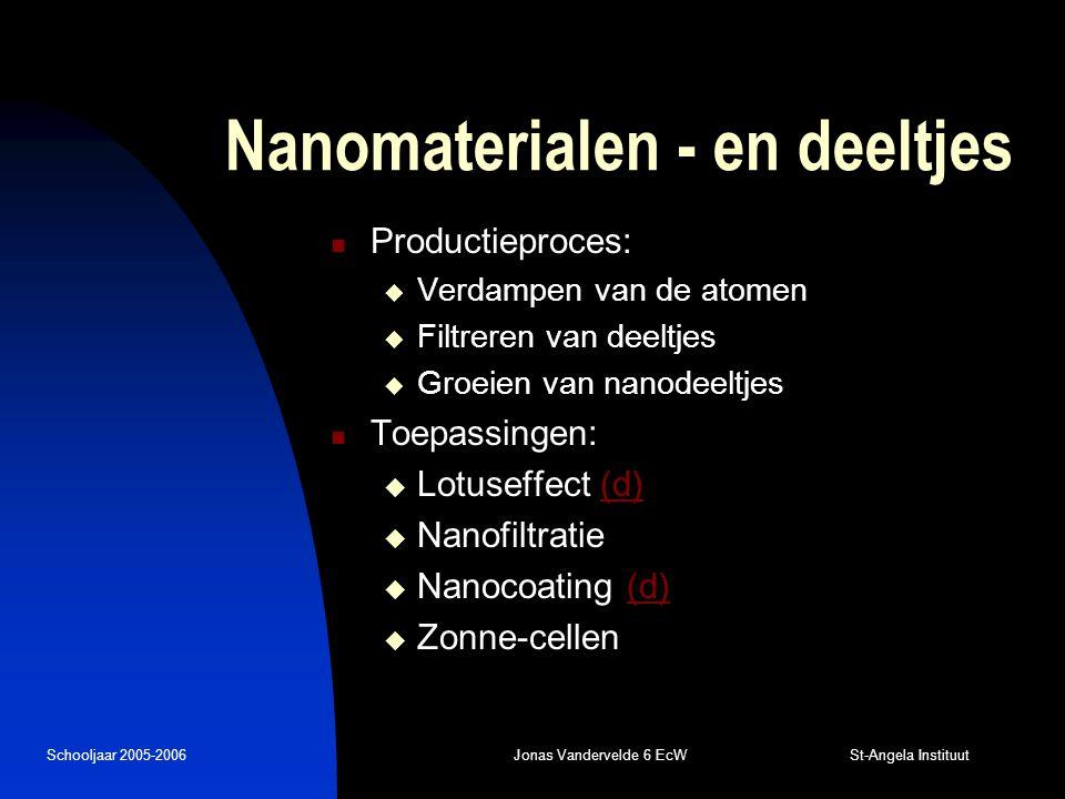 Schooljaar 2005-2006Jonas Vandervelde 6 EcW St-Angela Instituut Nanomaterialen - en deeltjes Productieproces:  Verdampen van de atomen  Filtreren van deeltjes  Groeien van nanodeeltjes Toepassingen:  Lotuseffect (d)(d)  Nanofiltratie  Nanocoating (d)(d)  Zonne-cellen