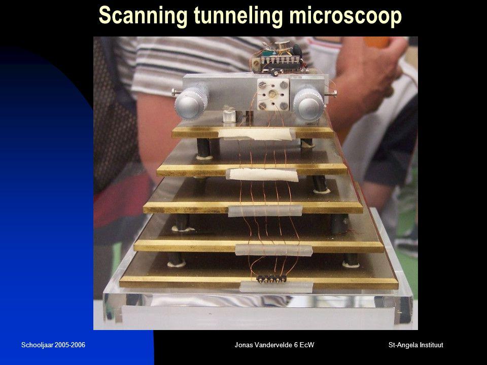 Schooljaar 2005-2006Jonas Vandervelde 6 EcW St-Angela Instituut Scanning tunneling microscoop