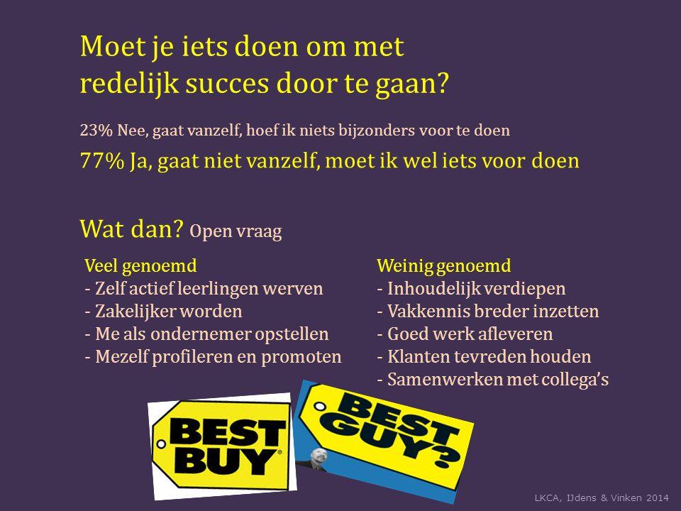 Moet je iets doen om met redelijk succes door te gaan? 23% Nee, gaat vanzelf, hoef ik niets bijzonders voor te doen 77% Ja, gaat niet vanzelf, moet ik