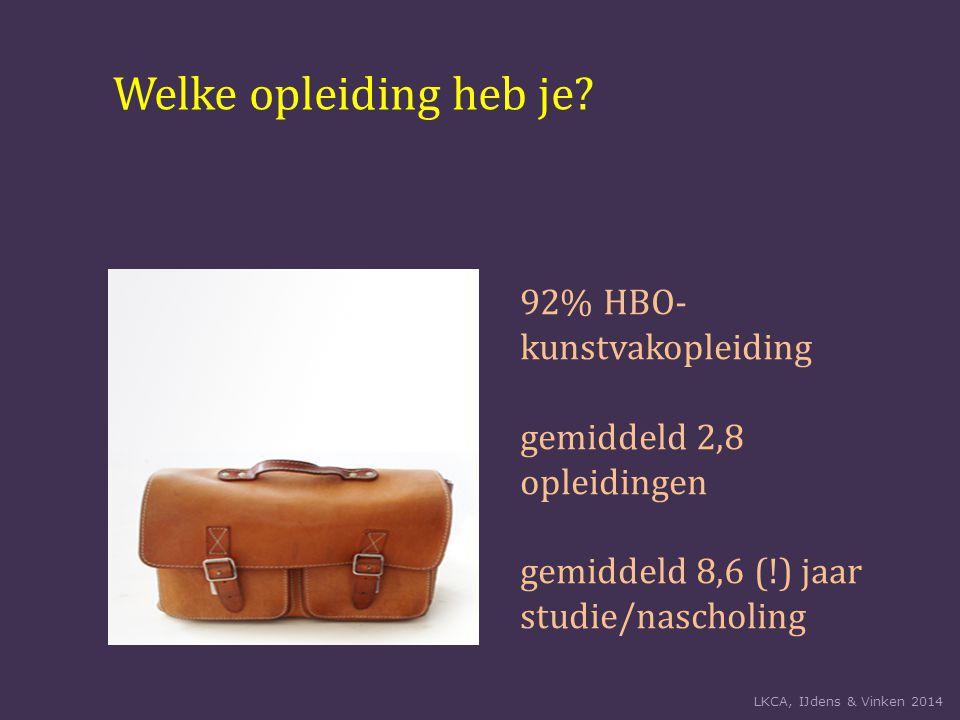 HBO-opleiding tot … docent: 2/3 begeleider: 1/3 kunstenaar: 2/3 vooral muziek LKCA, IJdens & Vinken 2014